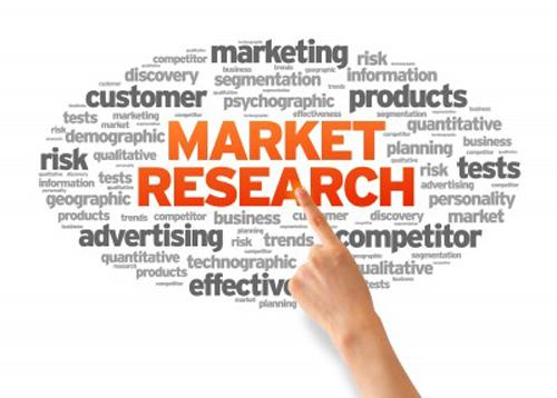 market-research-word-cloud-finger