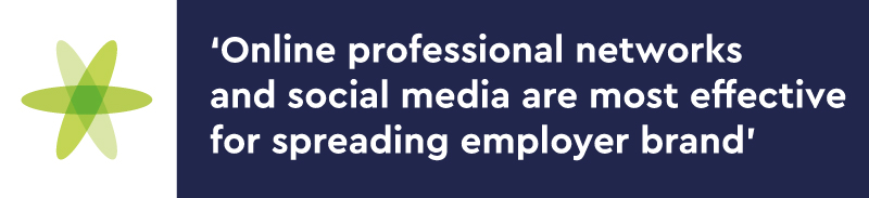 recruiters use social media to find candidates