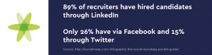 recruiters using linkedin to find candidates