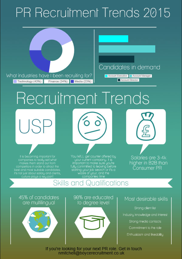 recruit-trends